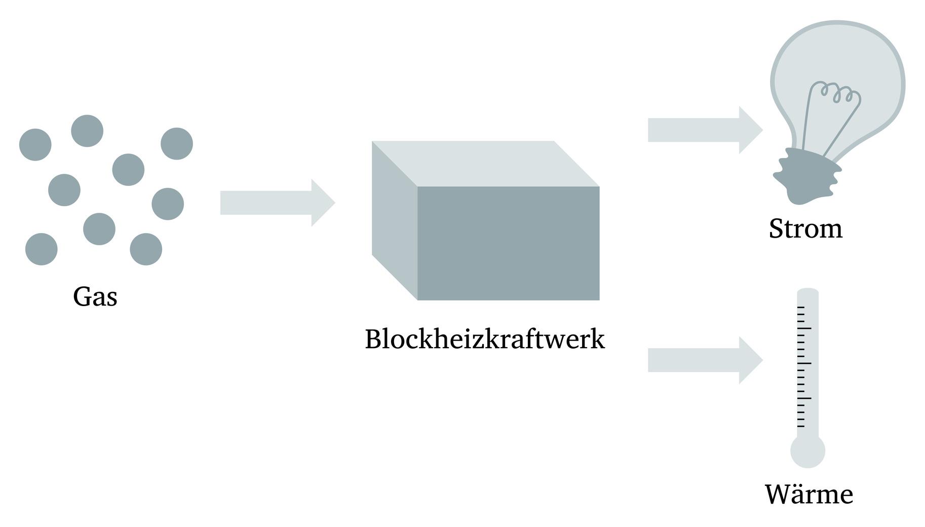 Zimmermann & Klütsch GbR - Sanitär   Heizung   Lüftung   Umwelt - www.zkheizung.de